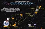 Chandrayaan - indicka sonda k Mesici