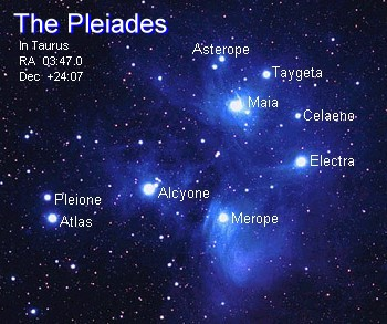 Pleiady