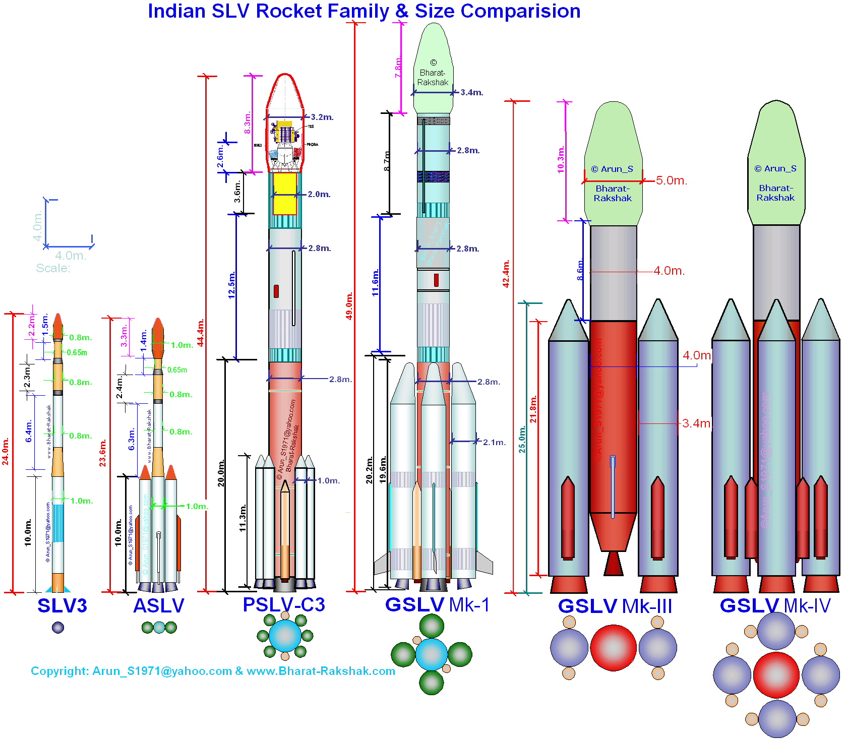 research papers on cryogenic rocket engine pdf