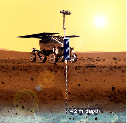 Удобрения для кратона песчаная почва