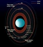 2005_Uran_rings.jpg