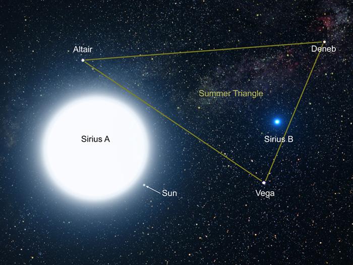 http://www.astro.cz/_data/images/news/2006/01/03/Sirius_HST-porovnani.jpg