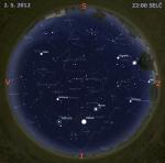 Mapa oblohy 2. května 2012 ve 22 hodin SELČ. Data: Stellarium
