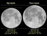 Porovnání úplňků v perigeu a apogeu v roce 2006. Autor: Anthony Ayiomamitis.