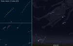 Mapka pozice Cerery a Vesty v 15. týdnu 2014. Data: Stellarium, Guide 9 Autor: Martin Gembec