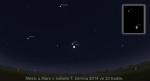 Měsíc a Mars v sobotu 7. června 2014. Data: Stellarium Autor: Martin Gembec