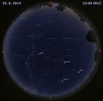 Mapa oblohy 25. června 2014 ve 23 hodin SELČ. Data: Stellarium Autor: Martin Gembec