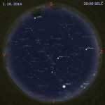 Mapa oblohy 1. října 2014 ve 20:00 SELČ. Data: Stellarium Autor: Martin Gembec