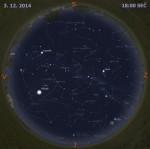 Mapa oblohy 3. prosince 2014 v 18:00 SEČ. Data: Stellarium Autor: Martin Gembec