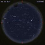 Mapa oblohy 10. prosince 2014 v 18:00 SEČ. Data: Stellarium Autor: Martin Gembec