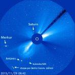 Objekty v korónografu SOHO na konci listopadu 2015 Autor: SOHO/LASCO (ESA & NASA)