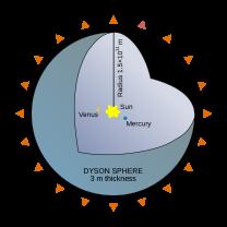 Dysonova sféra Autor: Wikimedia/Bibi Saint-Pol