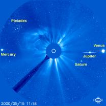 Planety a Plejády v koronografu SOHO LASCO C3 15. 5. 2005 Autor: SOHO/LASCO (ESA & NASA)