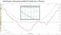 Zákryt lambda Geminorum Měsícem 29. 11. 2015 Autor: Hvězdárna Rokycany