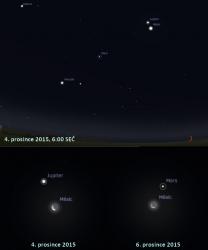 Planety a Měsíc na začátku prosince 2015. Data: Stellarium