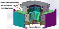 Složení přístrojů družice DAMPE Autor: CAS/INFN