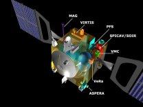 Venus Express v řezu s vyznačenými přístroji Autor: ESA