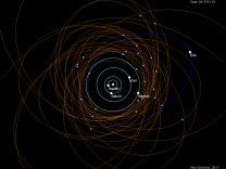 Dráhy a polohy některých těles ze skupiny tzv. objektů rozptýleného disku (oranžová), které obíhají po výrazně protažených drahách a řada z nich kříží dráhu Neptunu. Zvýrazněna je dráha trpasličí planety Eris (modře). Autor: Petr Scheirich
