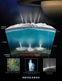 Představa vědců NASA, jak ve spodní části Enceladova oceánu dochází k reakci hornin a vody za vzniku vodíku Autor: NASA/JPL-Caltech