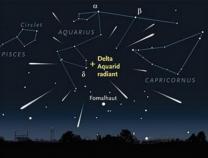 Radiant delta Akvarid Autor: Sky & Telescope