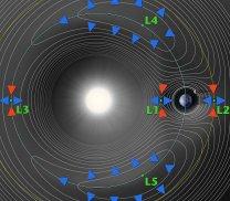 Librační centra soustavy Země-Měsíc Autor: NASA