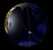 Potenciální srážka Starlink44 s Aeolus 2. 9. 2019 Autor: ESA