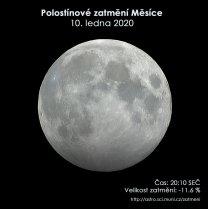 Simulace vzhledu Měsíce během maximální fáze polostínového zatmění 10. ledna 2020 Autor: EAI
