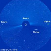 Záběr koronografu LASCO C3 sondy SOHO ukazuje okolí Slunce s třemi planetami na začátku ledna 2020 Autor: SOHO/ESA/NASA