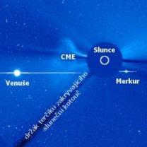 CME, Venuše a Merkur v koronografu SOHO 17. dubna 2021 Autor: SOHO/ESA/NASA