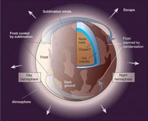 Podmínky na povrchu Pluta.