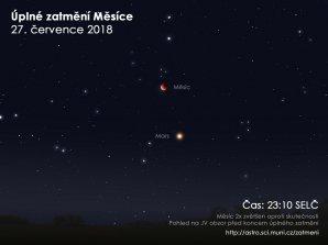 Simulační snímek oblohy během zatmění. Zdroj: EAI.