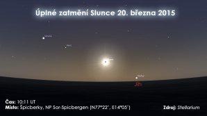 Úplné zatmění Slunce 20. března 2015 na Špicberkách. Zdroj: Stellarium.