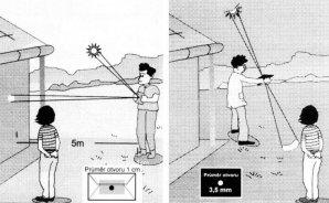 Nejjednodušší způsoby jak pozorovat slunce