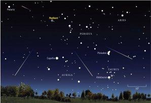 Radiant meteorického roje Perseidy. Autor: IMO.