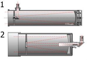 Schéma dalekohledů Newtonova (1) a Cassegrainova typu (2) Autor: Sekce pro děti a mládež