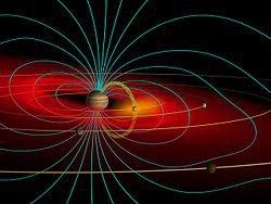 Nákres magnetosféry Jupiteru a složek ovlivněných měsícem Io. Autor: Wikipedie