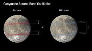 Oscilace polárních září na Ganymedu. Autor: NASA, ESA, and G. Bacon (STScI)