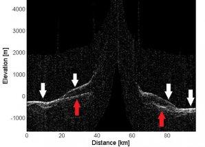 Na základě radarových měření kosmické sondy NASA s názvem Mars Reconnaissance Orbiter byli vědci schopni identifikovat na Marsu tisíce útvarů podobných ledovcům. Na radarovém obrázku můžete spatřit tlustou vrstvu ledu. Autor: SHARAD, NASA/Karlsson et.al.