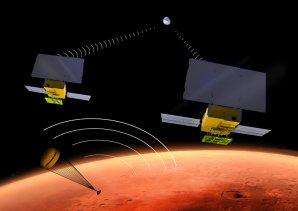 Dva minisatelity MarCO zajišťují přenos dat z kosmické sondy InSight Autor: NASA/JPL-Caltech