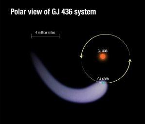 "Pohled ""shora"" na oblak vodíku za exoplanetou GJ 436b Autor: NASA, ESA, and A. Feild (STScI)"