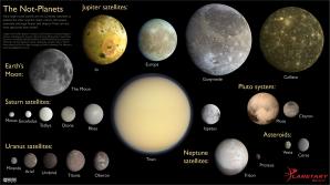 Všechny velké ne-planety Sluneční soustavy. Autor: Planetary Society.