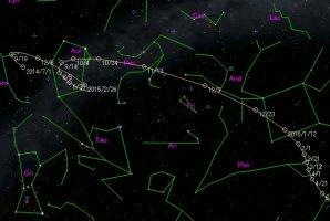 Mapka pro vyhledání komety C/2013 X1 (PanSTARRS) od léta 2014 do jara 2016. Autor: Seiichi Yoshida