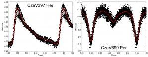 Příklad světelných křivek proměnných hvězd objevených českými pozorovateli. CzeV397 Her je RR Lyrae hvězda vykazující Blažkův jev (objevitel Pavel Cagaš), CzeV699 Per je zákrytový systém typu beta Lyrae (objevitel Martin Mašek). Autor: Jiří Liška