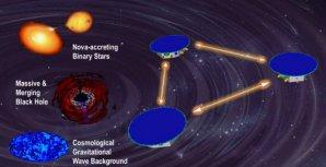 Zdroje gravitačních vln detekovaných aparaturou LISA Autor: Airbus Defence and Space
