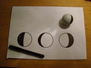 Zákres fází Měsíce