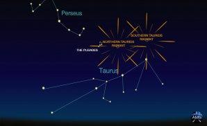 Radianty jižní a severní větve Taurid. Autor: American Meteor Society.