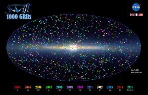 Mapa záblesků záření gama (GRB) Autor: NASA's Goddard Space Flight Center