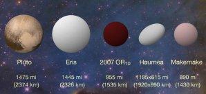 Aktualizované srovnání největších objektů v Kuiperově pásu. Autor: Konkoly Observatory / András Pál, Hungarian Astronomical Association