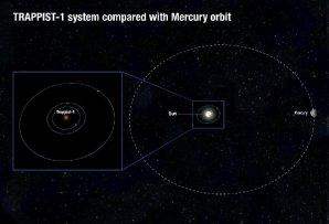 Červený trpaslík TRAPPIST-1 se soustavou tří planet Autor: NASA, ESA, and A. Feild (STScI)