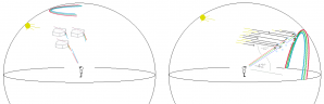 Schéma vzniku cirkumzenitálního oblouku při průchodu ledovými krystaly (vlevo) a duhy ve vodních kapkách (vpravo). Autor: Tomáš Tržický